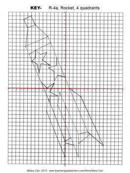 coordinate grid pictures   quadrants  mary carr tpt