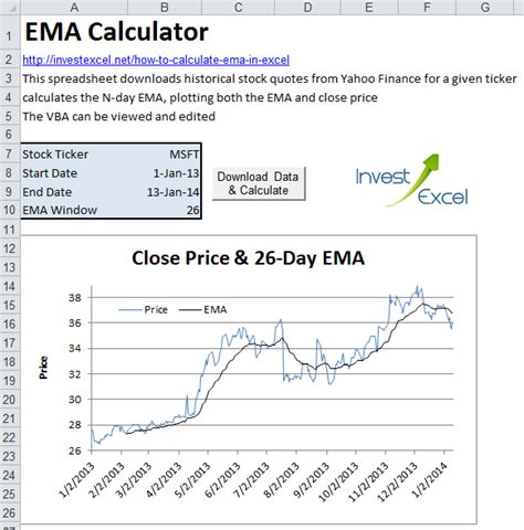 calculate ema  excel