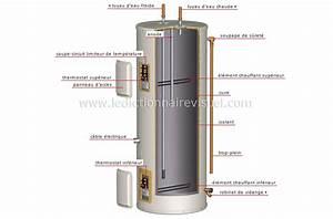 Groupe De Sécurité Chauffe Eau Leroy Merlin : coupe d 39 un chauffe eau electrique ~ Dailycaller-alerts.com Idées de Décoration