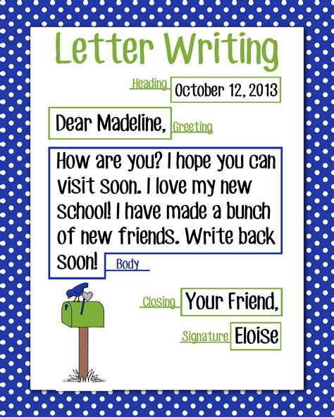 letter writing anchor chart  charts pinterest