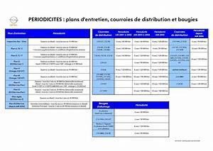 Entretien Ford Fiesta Courroie De Distribution : pr conisations des changements des courroies de distribution technologie m canique ~ Gottalentnigeria.com Avis de Voitures