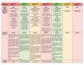 Free Printable Diabetic Diet Meal Plans