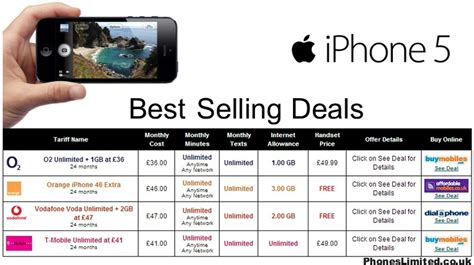 samsung galaxy s3 pay monthly deals uk
