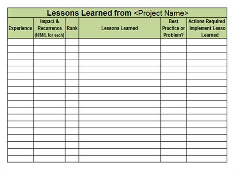 lesson learned samples  word excel sample
