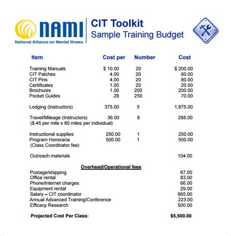 Training Budget Template Pdf by Training Proposal Template 18 Free Word Excel Pdf