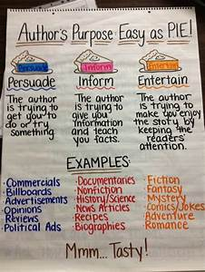 author's purpose | Author's Purpose Chart | anchor charts ...