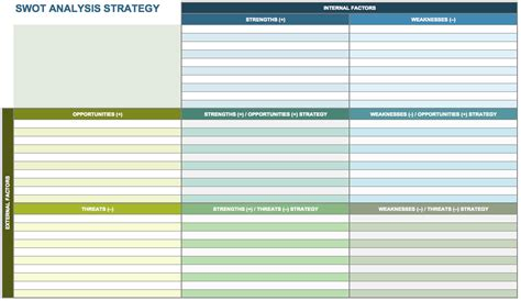 swot analysis template excel calendar monthly printable