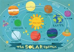 solar system. | science universe | Pinterest