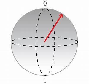 35 In The Diagram Below  The Gray Unit Represents