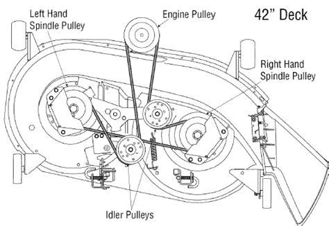 mtd ang lawn tractor belt diagram