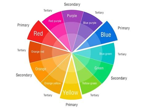 color theory wheel the pencil case wk 20 t two craft colouring challenge with lyra rembrandt polycolour pencils
