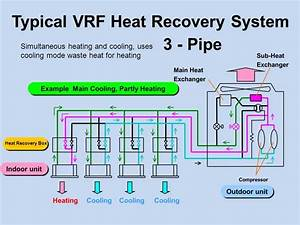 Image Result For Vrf System Diagram