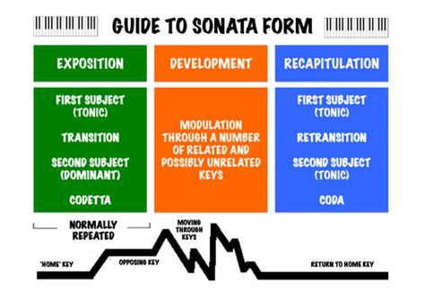 sonata form revision aid by jamesreevell teaching