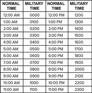Conversion Chart For Military Time To Standard Time What Is Military Time