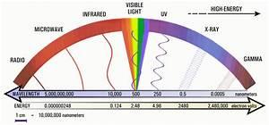 MPE : Astronomy Resources - Topics
