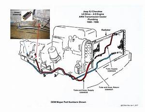 Wiring Diagram For A 1996 S 10 Transmission