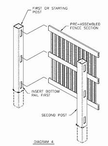 How To Install Ultraguard Vinyl Fence
