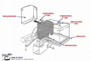 C2 Corvette Non Ac Battery Parts