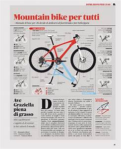 104 best NEWSPAPER images on Pinterest | Newspaper layout ...