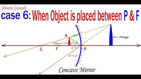 Ray Diagram Concave Lens