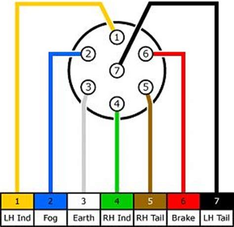 trailer socket wiring loom diagram pajero owners club