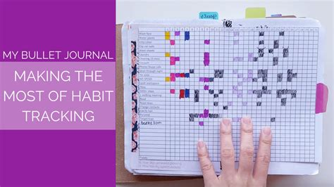 bullet journal making    habit tracking youtube