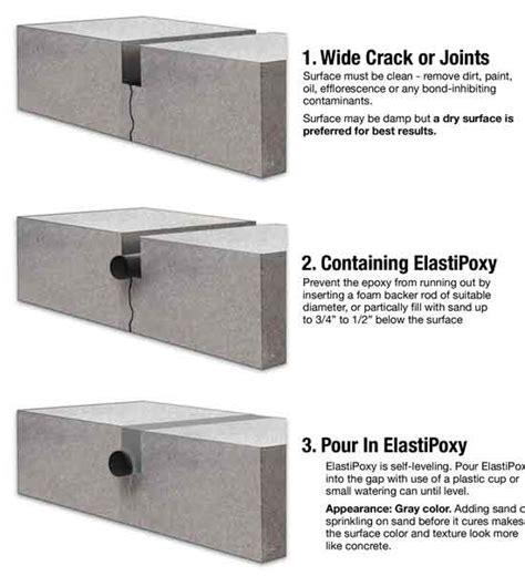 elastipoxy control joint sealant  crack filler kit