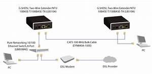 Lb510a-r2  G Shdsl Two-wire Extender  Ntu