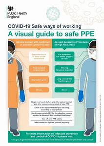 Updated Guidance On Ppe