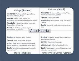 social norms essay topics
