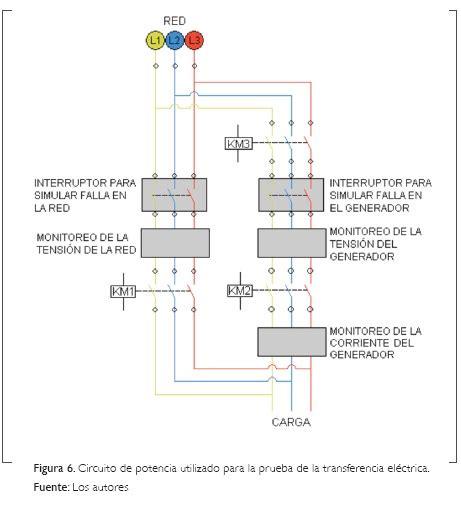 conexion de generador monofasico en tablero yoreparo apktodownload