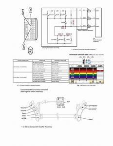 Bluetooth Steering Wheel Controls