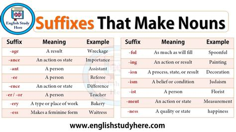 suffixes that make nouns study here