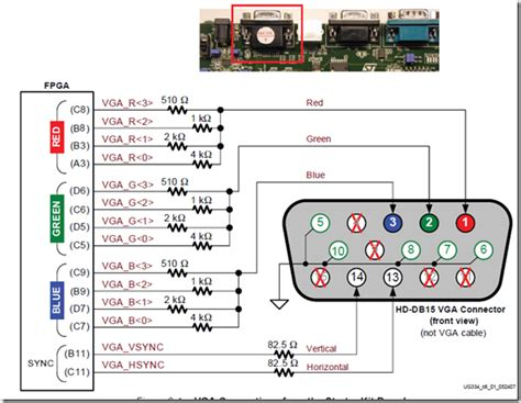 getting vga output using vhdl and a spartan 3an board