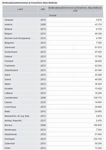 Bruttoeinkommen Berechnen : aus der praxis seo international bei pixum lunapark ~ Themetempest.com Abrechnung