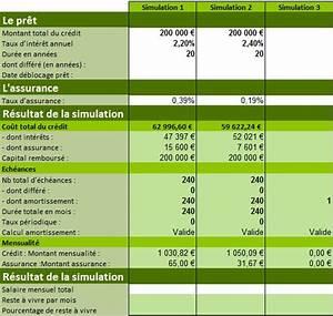 Calcul Cout Credit : comment comparer les taux d int r ts apprendre mesfinances ~ Medecine-chirurgie-esthetiques.com Avis de Voitures