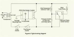 How To Wire A Fan Center Relay