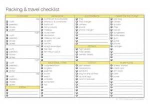 My Sink Is Leaking by 6 Checklists To Help You Prepare For Holidays Packing And Travelling The Organised Housewife