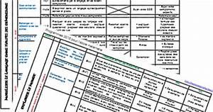 themes d39ecole repartition des competences des nouveaux With documents d accompagnement nouveaux programmes