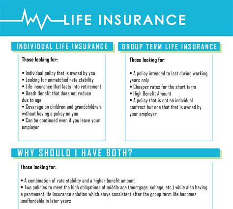 Individual Life Insurance Vs Group Term Life Insurance  Fbs. Pediatric Vascular Surgeon Intrest Free Loan. Cosmetic Dentistry Austin Tx. Garbage Disposal Repair Humming. Sonography Online Classes Toledo Ohio Dentist. Wildcard Security Certificate. Clean Room Work Benches Twin Towers Insurance. Moving Companies Rockford Il Carmel Ob Gyn. San Diego Discrimination Attorney