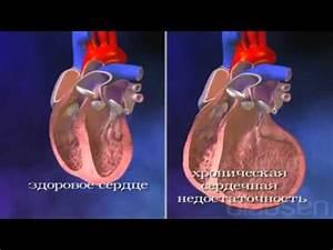 Цитросепт гипертония