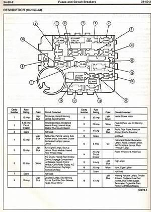 2000 F150 Fuse Diagram Alternator 41430 Antennablu It