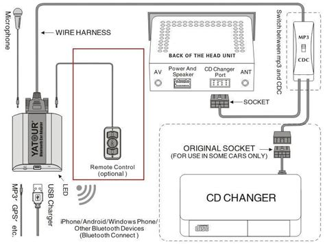 Yatour Bluetooth Car Adapter For Bmw Rover Pin