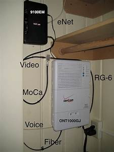 Verizon Fios Ont Alcatel Wiring Diagram