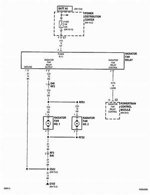 2002 Chrysler Town And Country Stereo Wiring Diagram Russell Stannard Marcella Hazan 41478 Enotecaombrerosse It