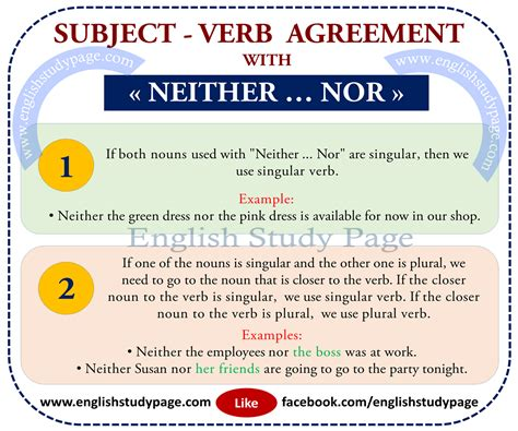 Subject Verb Agreement With Neither  Nor  English Study Page