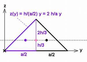 Gesamtschwerpunkt Berechnen : mp forum fl chenmoment zweiter ordnung eines dreiecks matroids matheplanet ~ Themetempest.com Abrechnung
