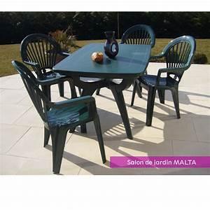 Salon De Jardin Plastique : table de jardin grosfillex pas cher ~ Teatrodelosmanantiales.com Idées de Décoration