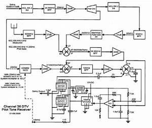 Dtv Receiver Block Diagram