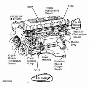 idle air control valve location on jeep grand cherokee With diagram likewise jeep grand cherokee water pump location moreover jeep